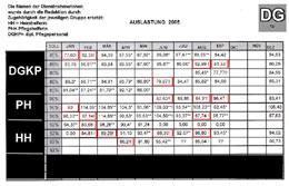 Faksimile eines Originalaushanges beim HILFSWERK zu den Auslastungsquoten