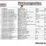 vertrauliche Pflegeunterlagen aus dem NÖ HILFSWERK untermauern die Angaben des mobilen Pflegepersonals und überführen das HILFSWERK der Lügen